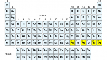 New approved four elements by IUPAC earned their new spot in the seventh row of the periodic table.